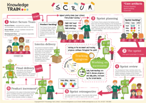 Scrum-infographic-864px.png
